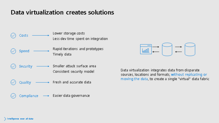 DataVirtualizationSolutions-SQLServer2019