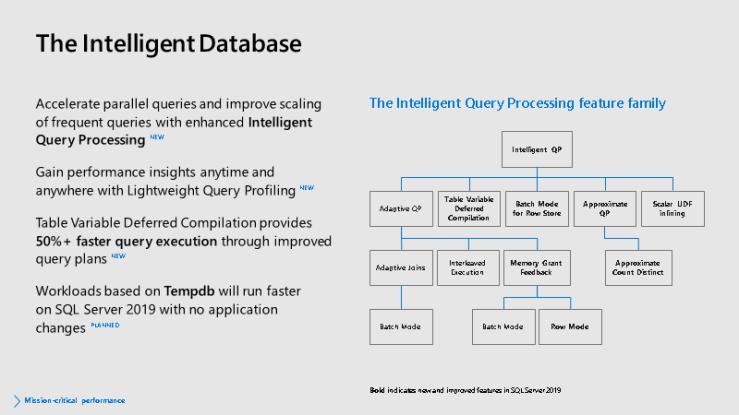 IntelligentDatabase-SQLServer2019